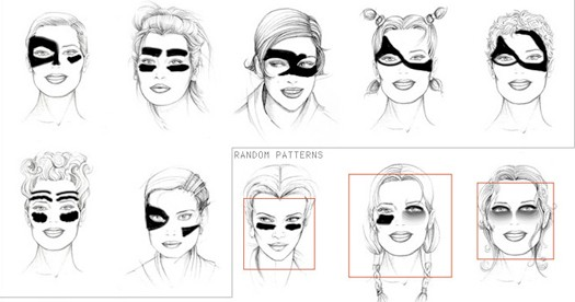 Makeup patterns